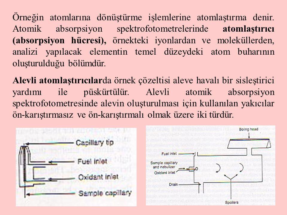 9 Örneğin atomlarına dönüştürme işlemlerine atomlaştırma denir. Atomik absorpsiyon spektrofotometrelerinde atomlaştırıcı (absorpsiyon hücresi), örnekt