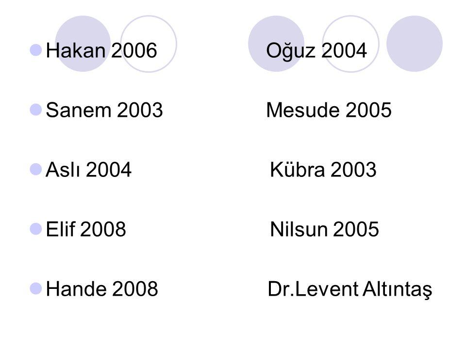 Hakan 2006 Oğuz 2004 Sanem 2003 Mesude 2005 Aslı 2004 Kübra 2003 Elif 2008 Nilsun 2005 Hande 2008 Dr.Levent Altıntaş