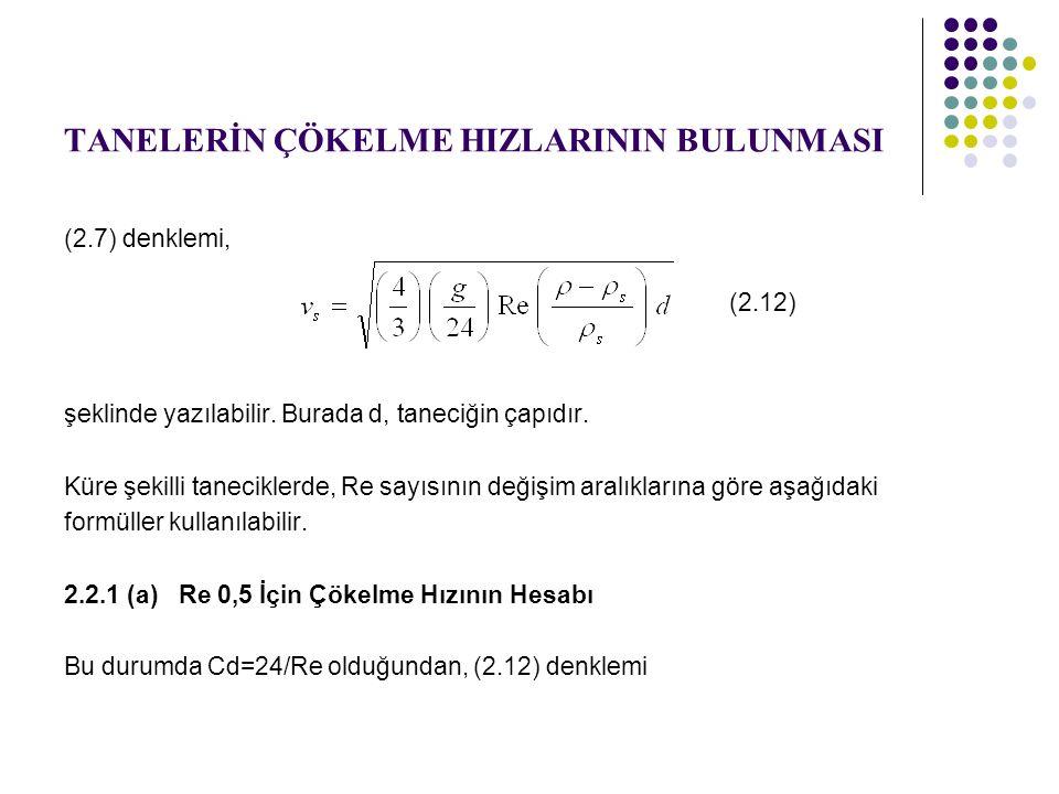 TANELERİN ÇÖKELME HIZLARININ BULUNMASI (2.7) denklemi, (2.12) şeklinde yazılabilir.