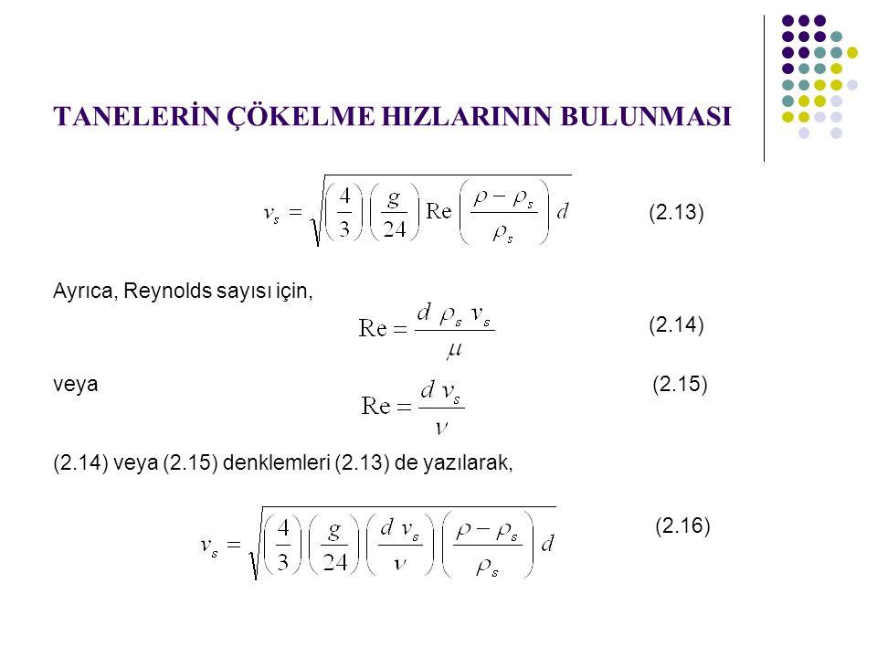 TANELERİN ÇÖKELME HIZLARININ BULUNMASI (2.13) Ayrıca, Reynolds sayısı için, (2.14) veya (2.15) (2.14) veya (2.15) denklemleri (2.13) de yazılarak, (2.16)