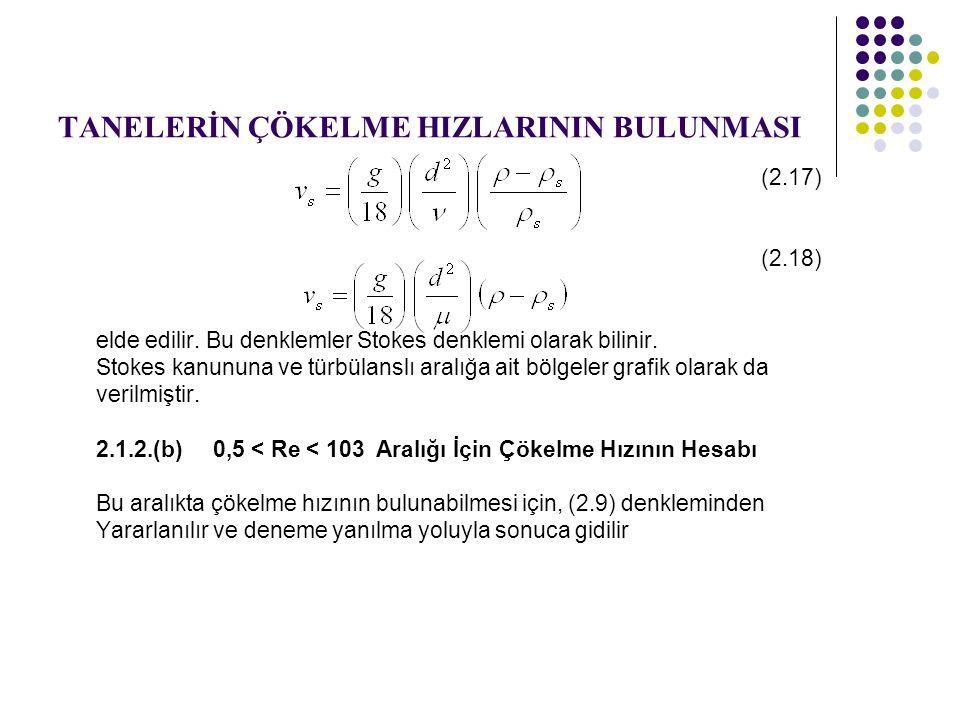 TANELERİN ÇÖKELME HIZLARININ BULUNMASI (2.17) (2.18) elde edilir.