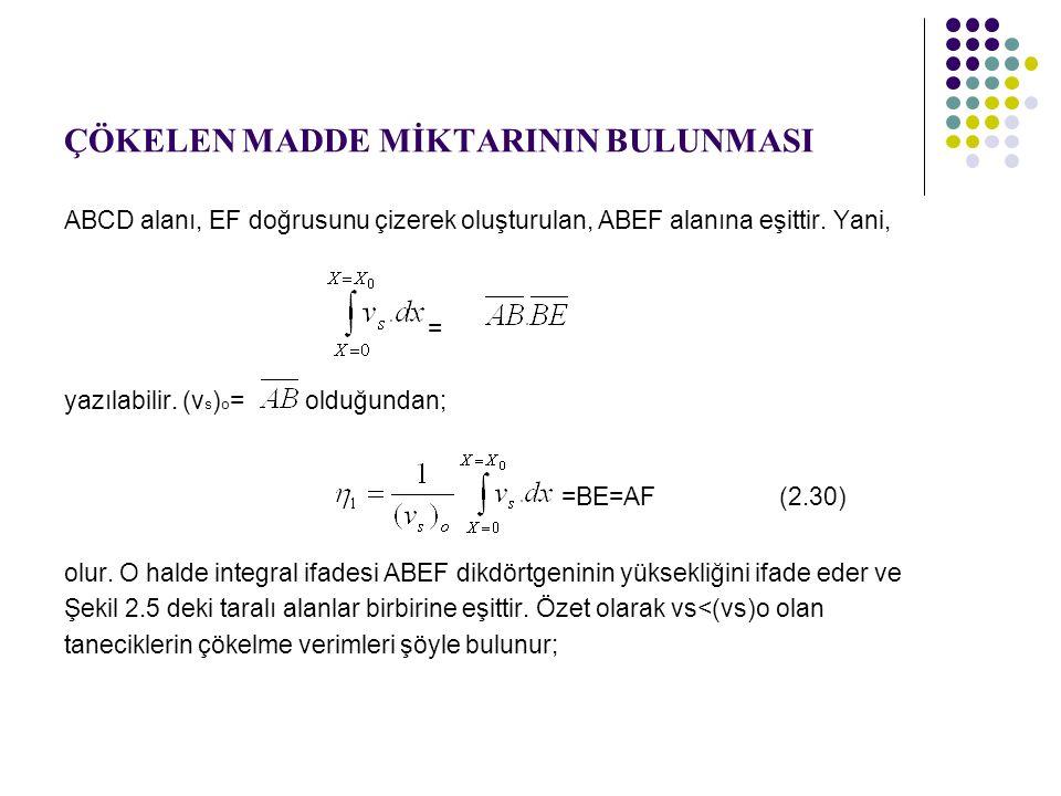 ÇÖKELEN MADDE MİKTARININ BULUNMASI ABCD alanı, EF doğrusunu çizerek oluşturulan, ABEF alanına eşittir.