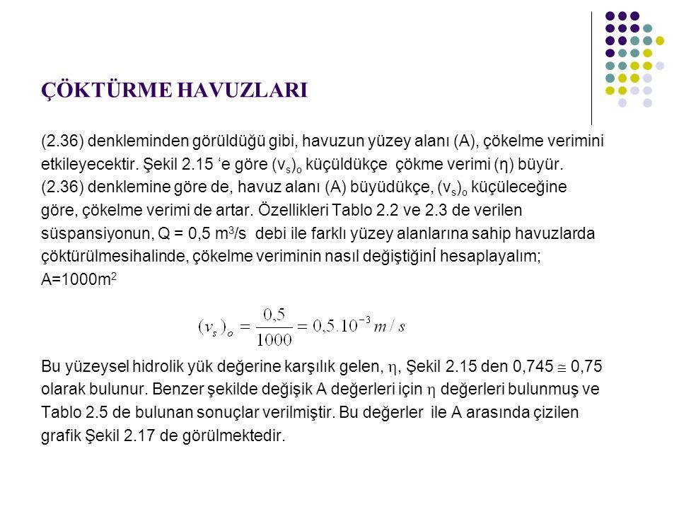 ÇÖKTÜRME HAVUZLARI (2.36) denkleminden görüldüğü gibi, havuzun yüzey alanı (A), çökelme verimini etkileyecektir.