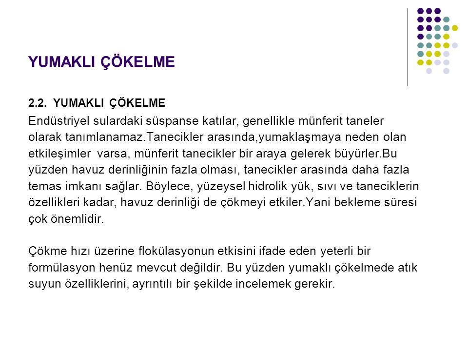 YUMAKLI ÇÖKELME 2.2.
