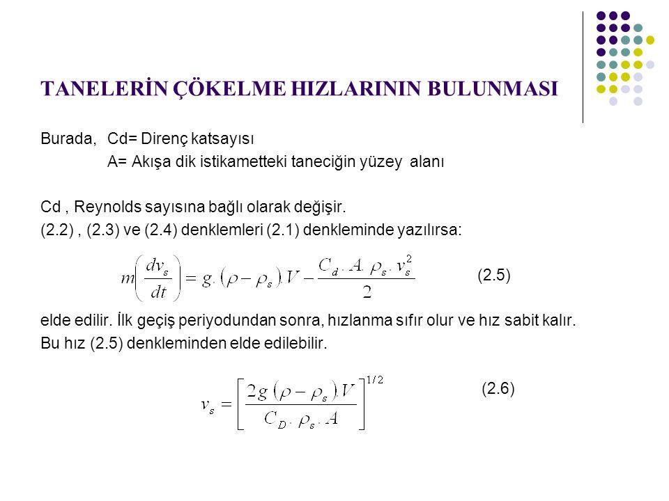 TANELERİN ÇÖKELME HIZLARININ BULUNMASI Burada, Cd= Direnç katsayısı A= Akışa dik istikametteki taneciğin yüzey alanı Cd, Reynolds sayısına bağlı olarak değişir.