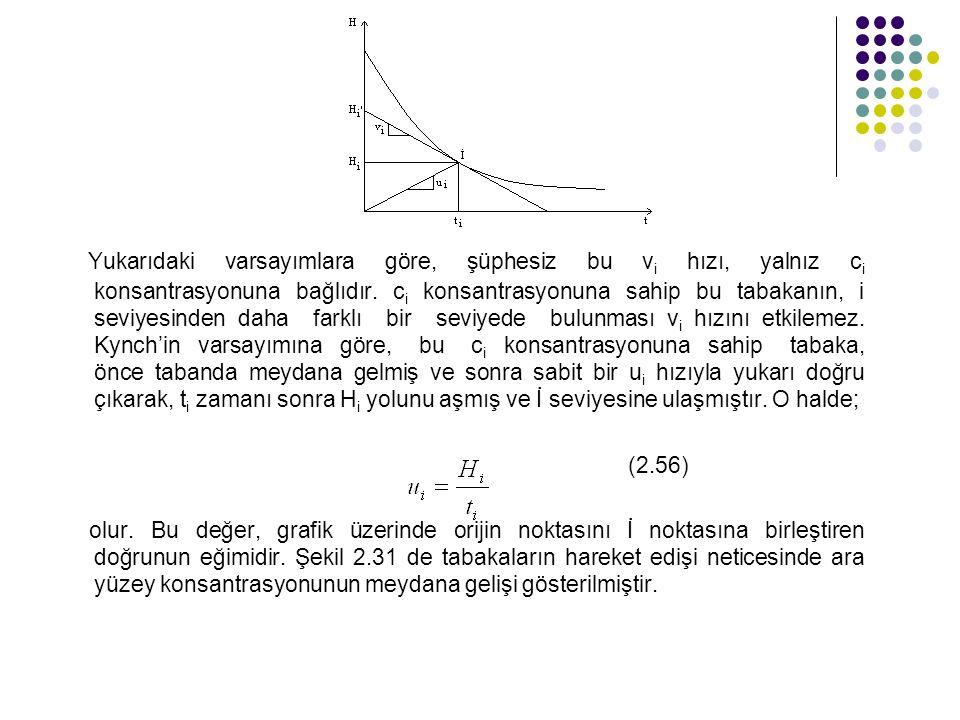 Yukarıdaki varsayımlara göre, şüphesiz bu v i hızı, yalnız c i konsantrasyonuna bağlıdır.