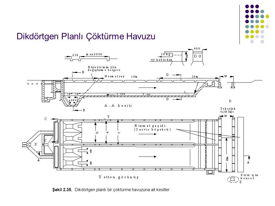 Dikdörtgen Planlı Çöktürme Havuzu Şekil 2.35. Dikdörtgen planlı bir çöktürme havuzuna ait kesitler