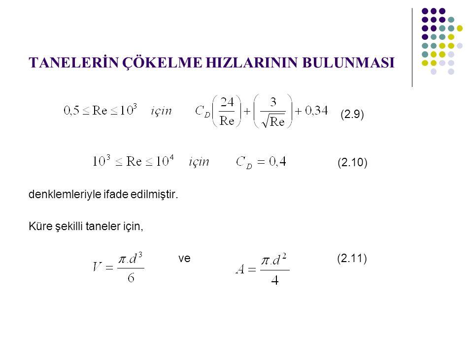 TANELERİN ÇÖKELME HIZLARININ BULUNMASI (2.9) (2.10) denklemleriyle ifade edilmiştir.
