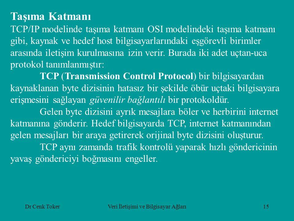 Dr Cenk TokerVeri İletişimi ve Bilgisayar Ağları15 Taşıma Katmanı TCP/IP modelinde taşıma katmanı OSI modelindeki taşıma katmanı gibi, kaynak ve hedef