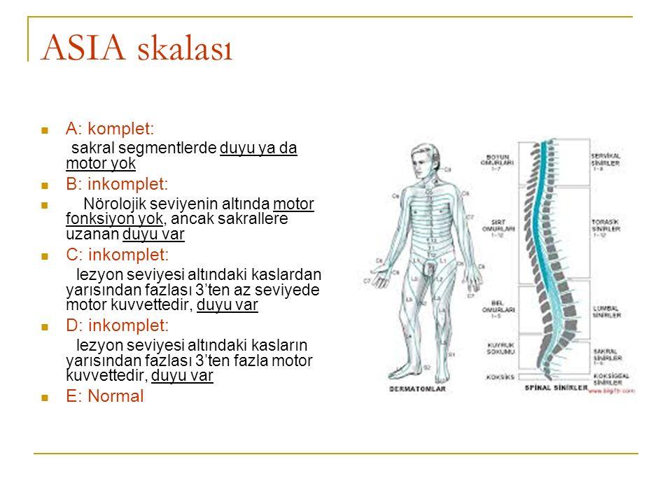 ASIA skalası A: komplet: sakral segmentlerde duyu ya da motor yok B: inkomplet: Nörolojik seviyenin altında motor fonksiyon yok, ancak sakrallere uzan