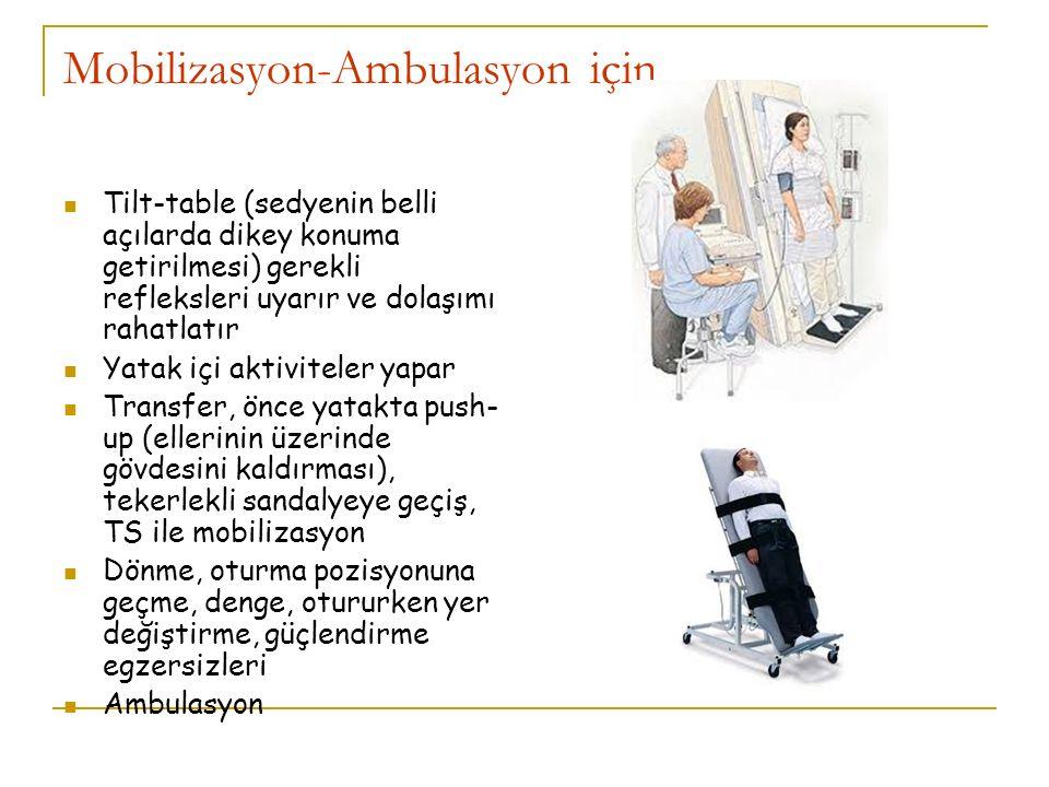 Mobilizasyon-Ambulasyon için Tilt-table (sedyenin belli açılarda dikey konuma getirilmesi) gerekli refleksleri uyarır ve dolaşımı rahatlatır Yatak içi