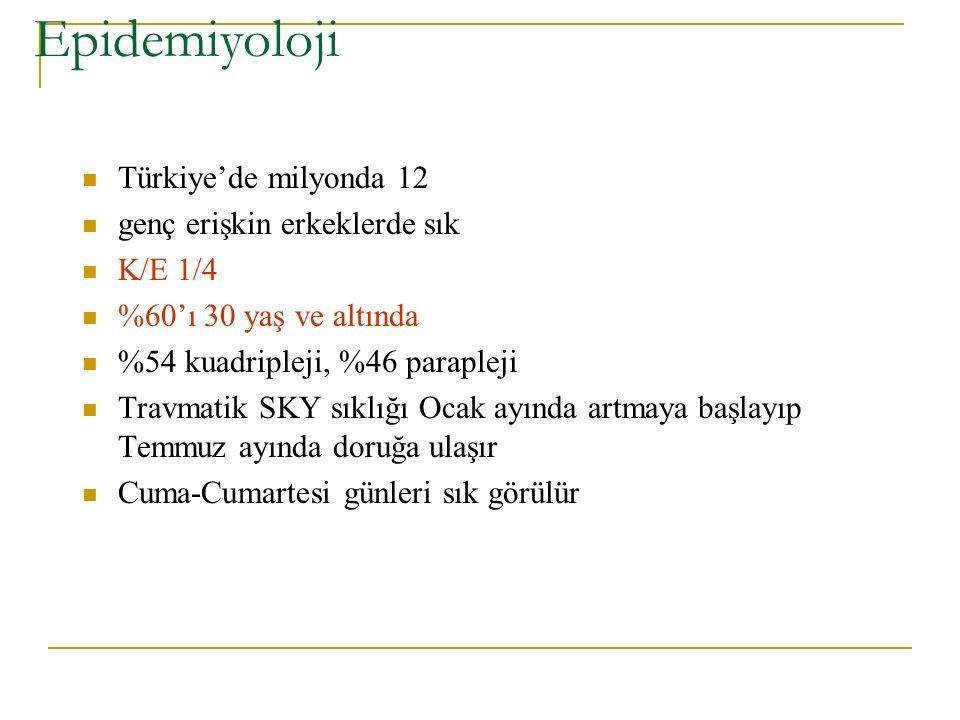 Epidemiyoloji Türkiye'de milyonda 12 genç erişkin erkeklerde sık K/E 1/4 %60'ı 30 yaş ve altında %54 kuadripleji, %46 parapleji Travmatik SKY sıklığı