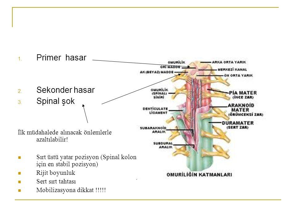 1. Primer hasar 2. Sekonder hasar 3. Spinal şok İlk müdahalede alınacak önlemlerle azaltılabilir! Sırt üstü yatar pozisyon (Spinal kolon için en stabi