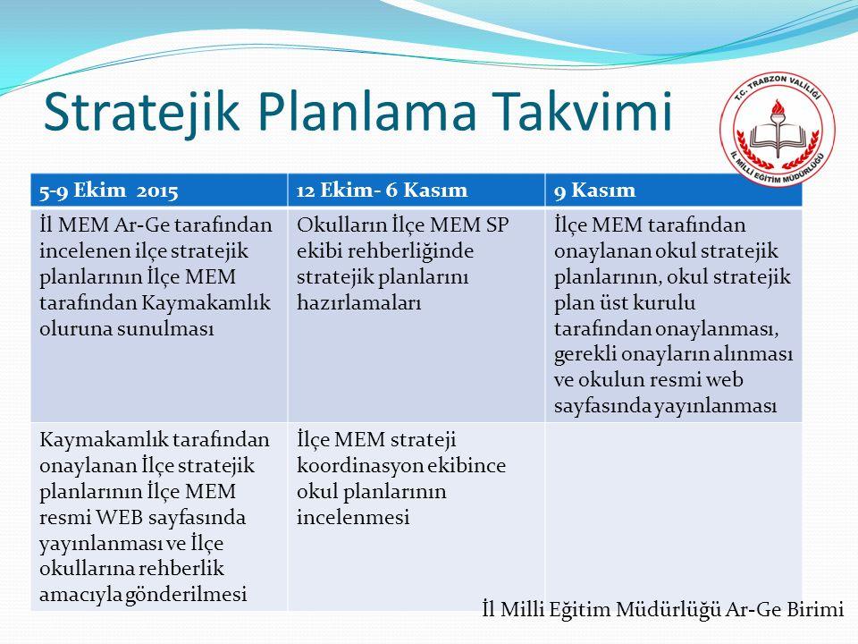 Stratejik Planlama Takvimi 5-9 Ekim 201512 Ekim- 6 Kasım9 Kasım İl MEM Ar-Ge tarafından incelenen ilçe stratejik planlarının İlçe MEM tarafından Kaymakamlık oluruna sunulması Okulların İlçe MEM SP ekibi rehberliğinde stratejik planlarını hazırlamaları İlçe MEM tarafından onaylanan okul stratejik planlarının, okul stratejik plan üst kurulu tarafından onaylanması, gerekli onayların alınması ve okulun resmi web sayfasında yayınlanması Kaymakamlık tarafından onaylanan İlçe stratejik planlarının İlçe MEM resmi WEB sayfasında yayınlanması ve İlçe okullarına rehberlik amacıyla gönderilmesi İlçe MEM strateji koordinasyon ekibince okul planlarının incelenmesi İl Milli Eğitim Müdürlüğü Ar-Ge Birimi