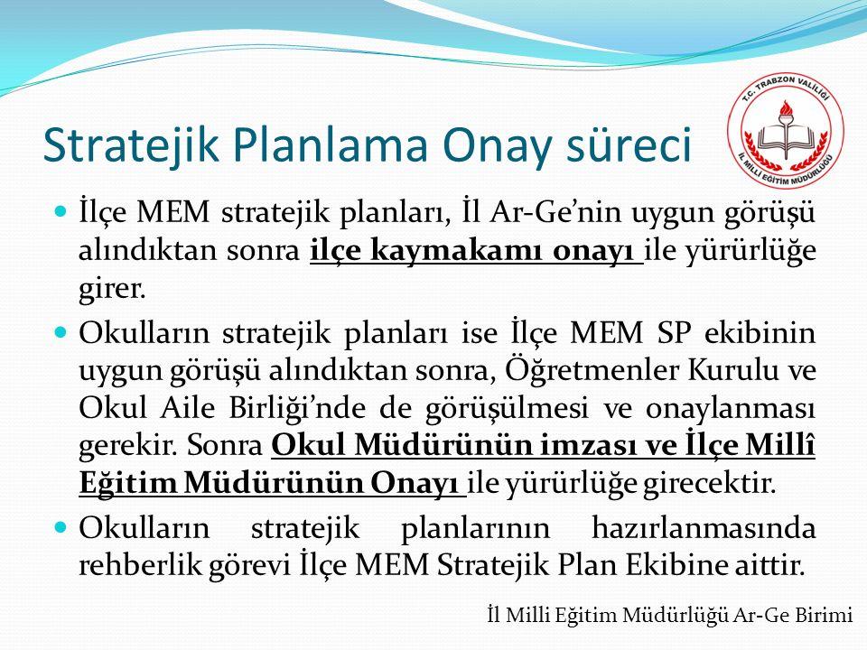 Stratejik Planlama Onay süreci İlçe MEM stratejik planları, İl Ar-Ge'nin uygun görüşü alındıktan sonra ilçe kaymakamı onayı ile yürürlüğe girer. Okull