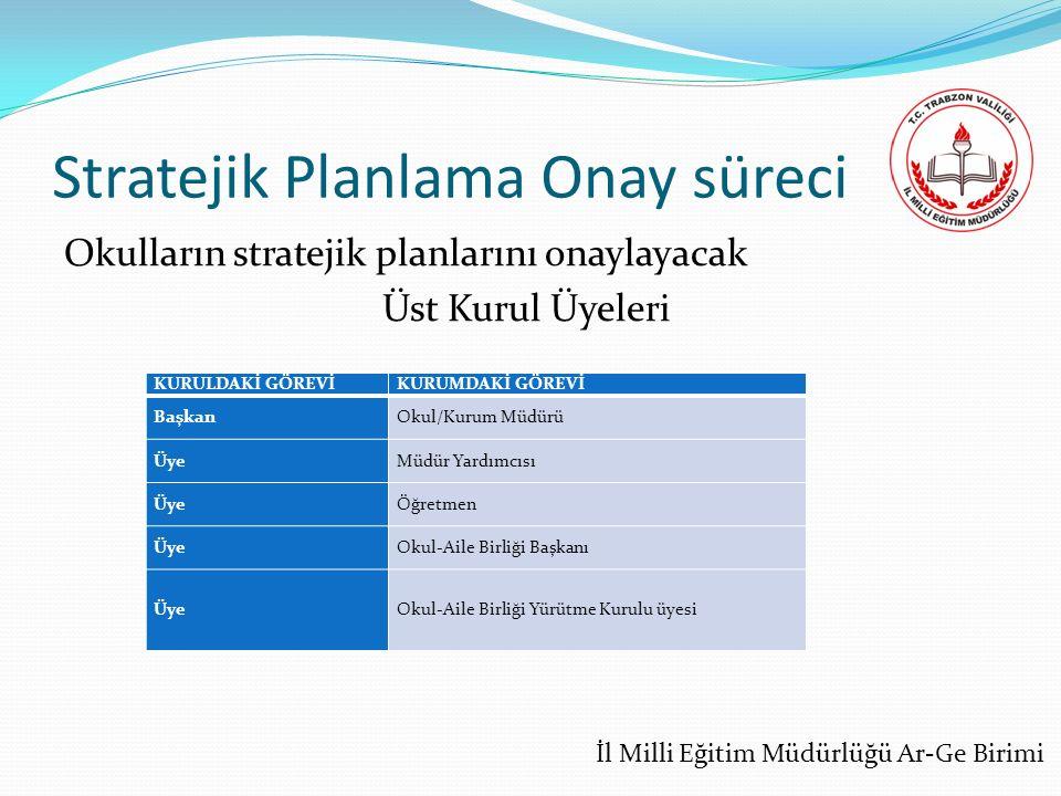 Stratejik Planlama Onay süreci Okulların stratejik planlarını onaylayacak Üst Kurul Üyeleri KURULDAKİ GÖREVİKURUMDAKİ GÖREVİ BaşkanOkul/Kurum Müdürü Ü
