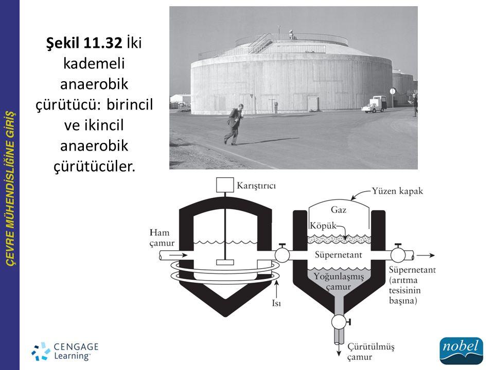 Şekil 11.32 İki kademeli anaerobik çürütücü: birincil ve ikincil anaerobik çürütücüler.