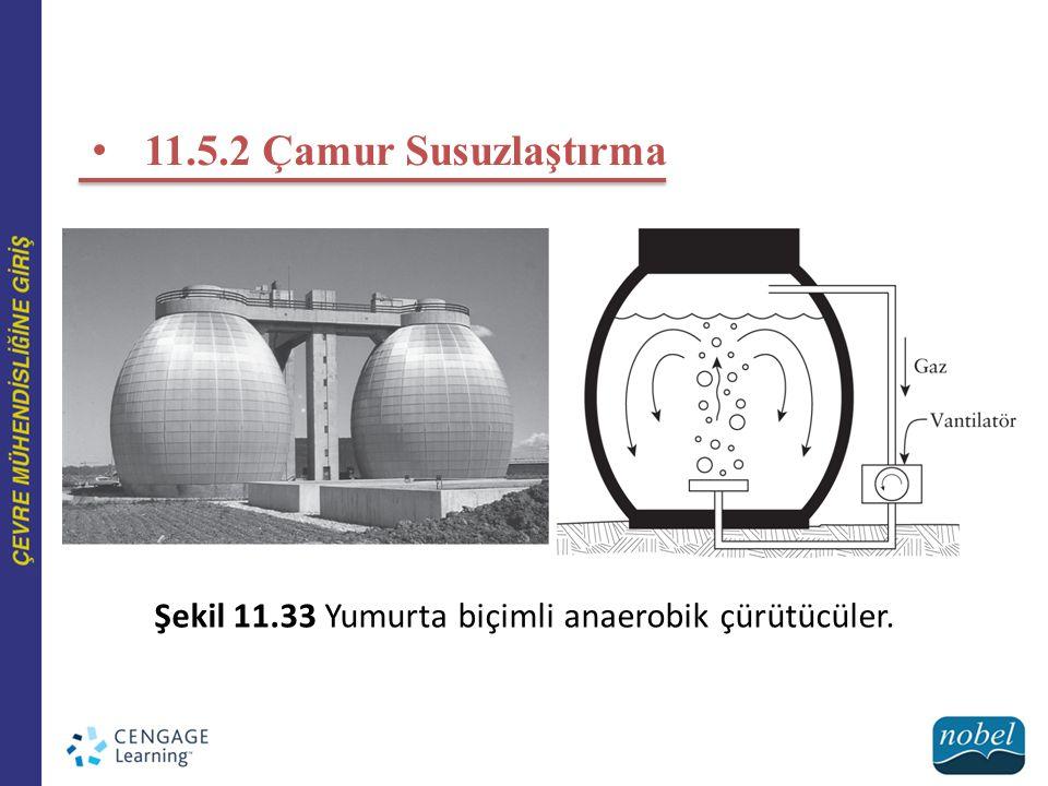 11.5.2 Çamur Susuzlaştırma Şekil 11.33 Yumurta biçimli anaerobik çürütücüler.