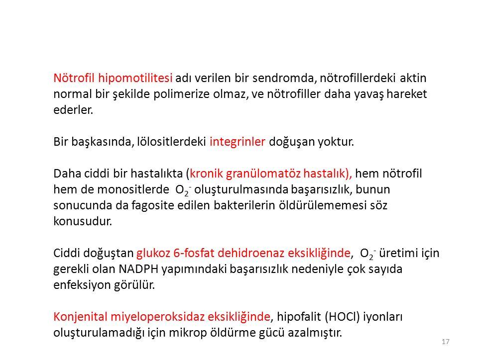 Nötrofil hipomotilitesi adı verilen bir sendromda, nötrofillerdeki aktin normal bir şekilde polimerize olmaz, ve nötrofiller daha yavaş hareket ederler.