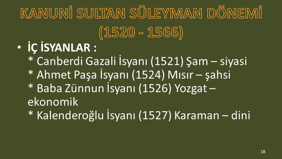 İÇ İSYANLAR : * Canberdi Gazali İsyanı (1521) Şam – siyasi * Ahmet Paşa İsyanı (1524) Mısır – şahsi * Baba Zünnun İsyanı (1526) Yozgat – ekonomik * Kalenderoğlu İsyanı (1527) Karaman – dini 18