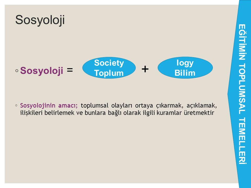 Sosyoloji ◦ Sosyoloji = + ◦ Sosyolojinin amacı; toplumsal olayları ortaya çıkarmak, açıklamak, ilişkileri belirlemek ve bunlara bağlı olarak ilgili kuramlar üretmektir 3 EĞİTİMİN TOPLUMSAL TEMELLERİ Society Toplum logy Bilim