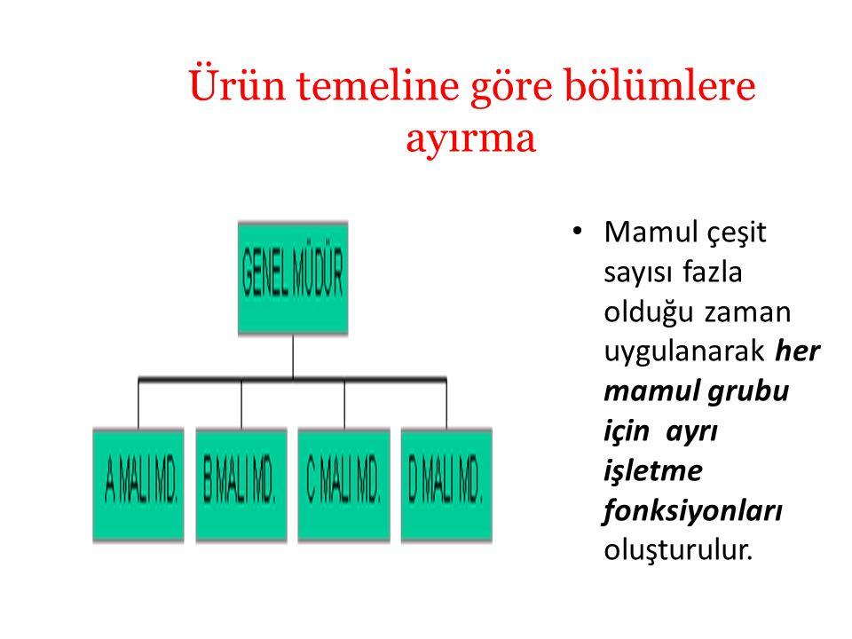Ürün temeline göre bölümlere ayırma Mamul çeşit sayısı fazla olduğu zaman uygulanarak her mamul grubu için ayrı işletme fonksiyonları oluşturulur.