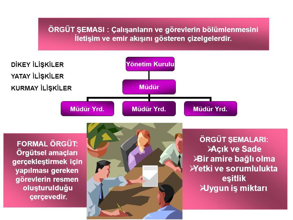 ÖRGÜT ŞEMASI : Çalışanların ve görevlerin bölümlenmesini İletişim ve emir akışını gösteren çizelgelerdir.
