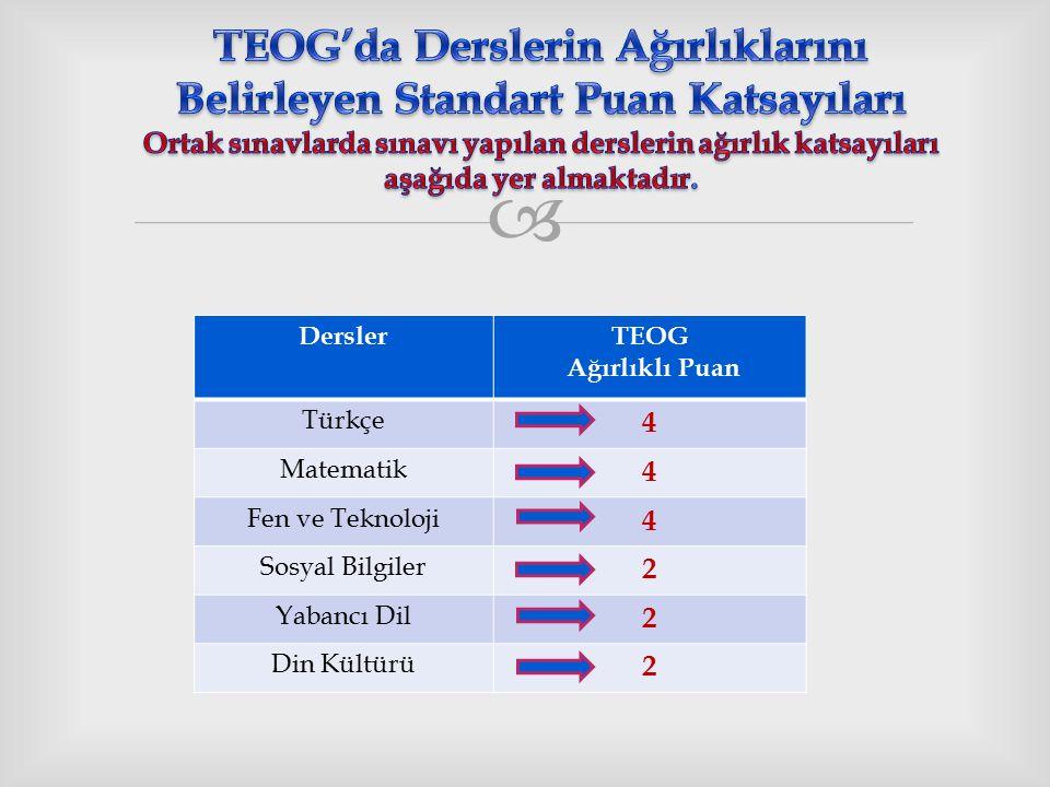  DerslerTEOG Ağırlıklı Puan Türkçe 4 Matematik 4 Fen ve Teknoloji 4 Sosyal Bilgiler 2 Yabancı Dil 2 Din Kültürü 2