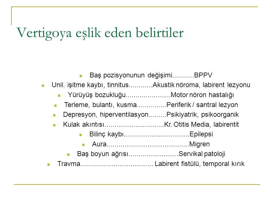 Vertigoya eşlik eden belirtiler Baş pozisyonunun değişimi...........BPPV Unil.