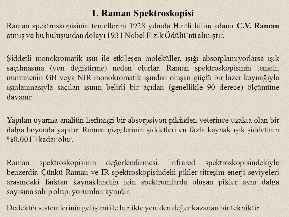 1. Raman Spektroskopisi Raman spektroskopisinin temellerini 1928 yılında Hintli bilim adamı C.V. Raman atmış ve bu buluşundan dolayı 1931 Nobel Fizik