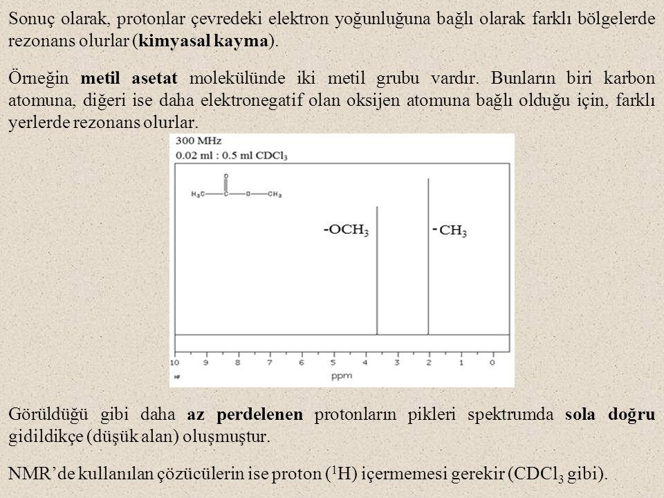 Sonuç olarak, protonlar çevredeki elektron yoğunluğuna bağlı olarak farklı bölgelerde rezonans olurlar (kimyasal kayma). Örneğin metil asetat molekülü