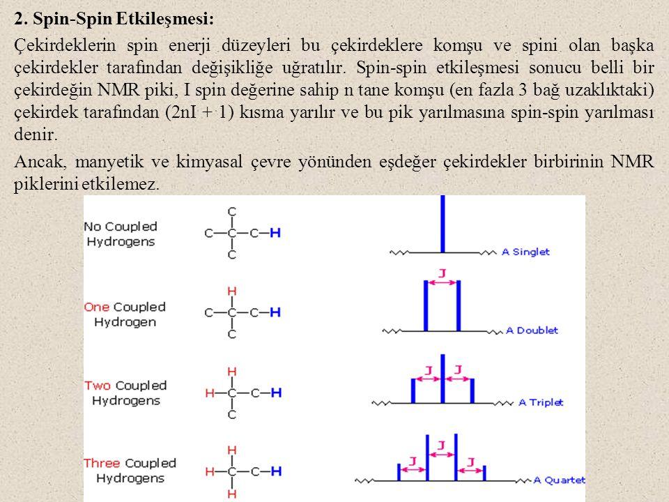 2. Spin-Spin Etkileşmesi: Çekirdeklerin spin enerji düzeyleri bu çekirdeklere komşu ve spini olan başka çekirdekler tarafından değişikliğe uğratılır.