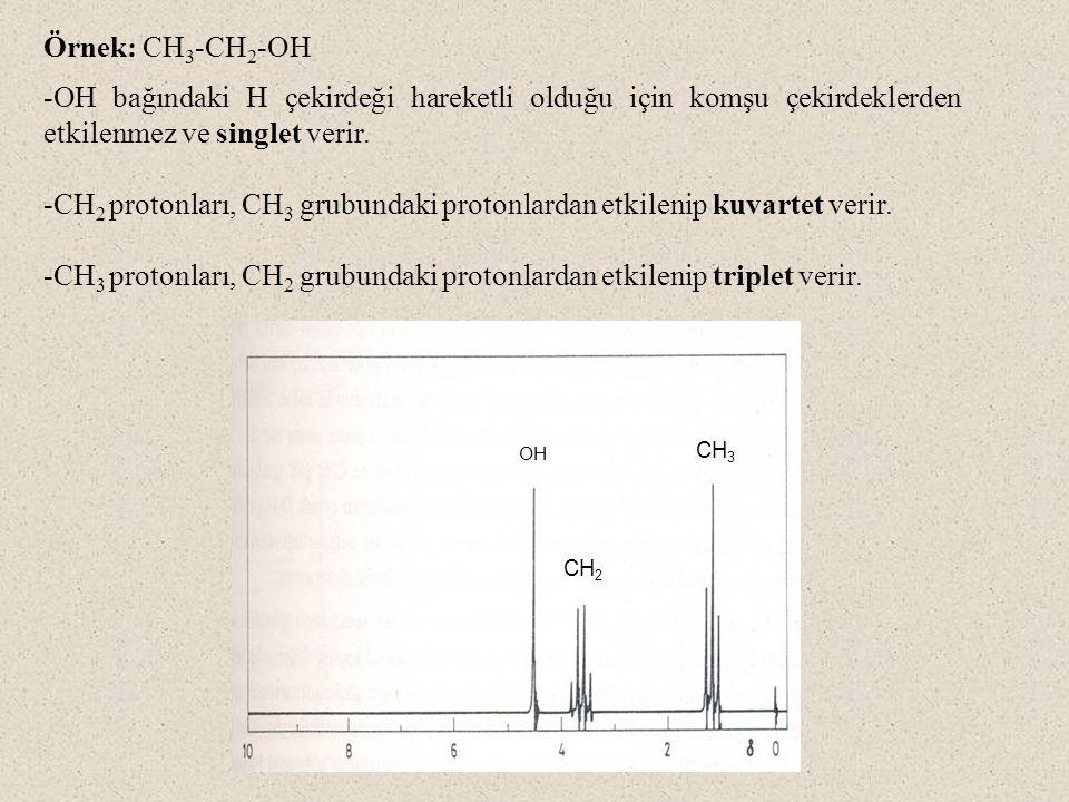 Örnek: CH 3 -CH 2 -OH -OH bağındaki H çekirdeği hareketli olduğu için komşu çekirdeklerden etkilenmez ve singlet verir. -CH 2 protonları, CH 3 grubund