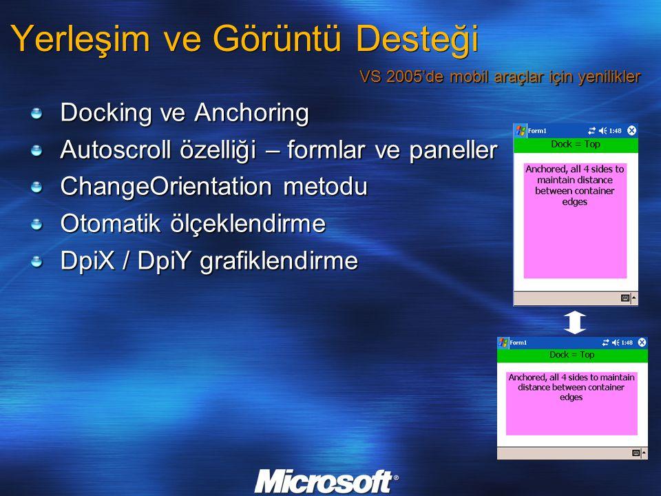 Yerleşim ve Görüntü Desteği Docking ve Anchoring Autoscroll özelliği – formlar ve paneller ChangeOrientation metodu Otomatik ölçeklendirme DpiX / DpiY