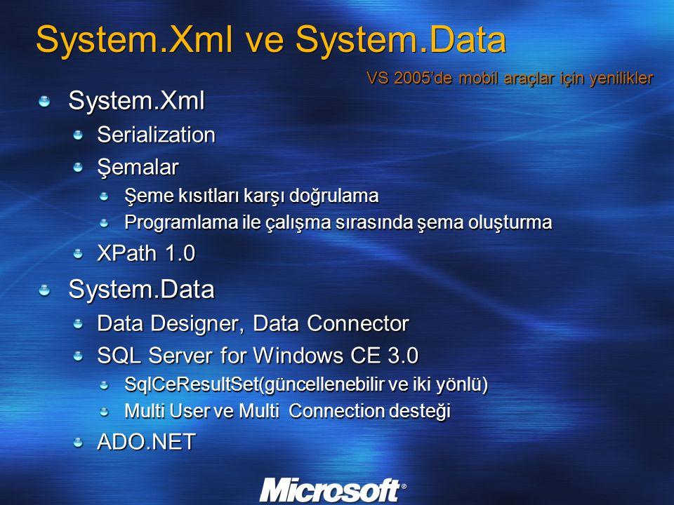 System.Xml ve System.Data System.XmlSerializationŞemalar Şeme kısıtları karşı doğrulama Programlama ile çalışma sırasında şema oluşturma XPath 1.0 Sys