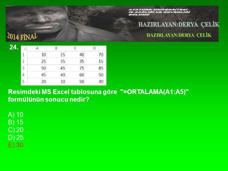 24. Resimdeki MS Excel tablosuna göre =ORTALAMA(A1:A5) formülünün sonucu nedir.