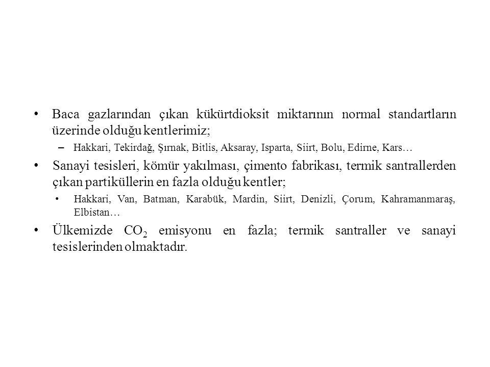Baca gazlarından çıkan kükürtdioksit miktarının normal standartların üzerinde olduğu kentlerimiz; – Hakkari, Tekirdağ, Şırnak, Bitlis, Aksaray, Isparta, Siirt, Bolu, Edirne, Kars… Sanayi tesisleri, kömür yakılması, çimento fabrikası, termik santrallerden çıkan partiküllerin en fazla olduğu kentler; Hakkari, Van, Batman, Karabük, Mardin, Siirt, Denizli, Çorum, Kahramanmaraş, Elbistan… Ülkemizde CO 2 emisyonu en fazla; termik santraller ve sanayi tesislerinden olmaktadır.