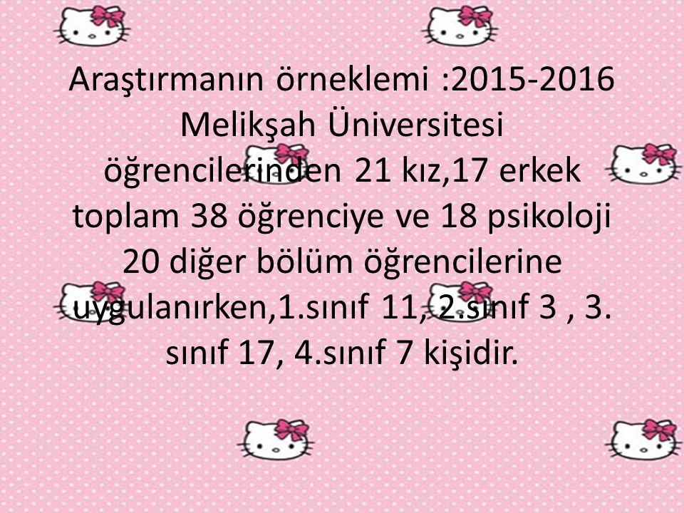 Araştırmanın örneklemi :2015-2016 Melikşah Üniversitesi öğrencilerinden 21 kız,17 erkek toplam 38 öğrenciye ve 18 psikoloji 20 diğer bölüm öğrencileri