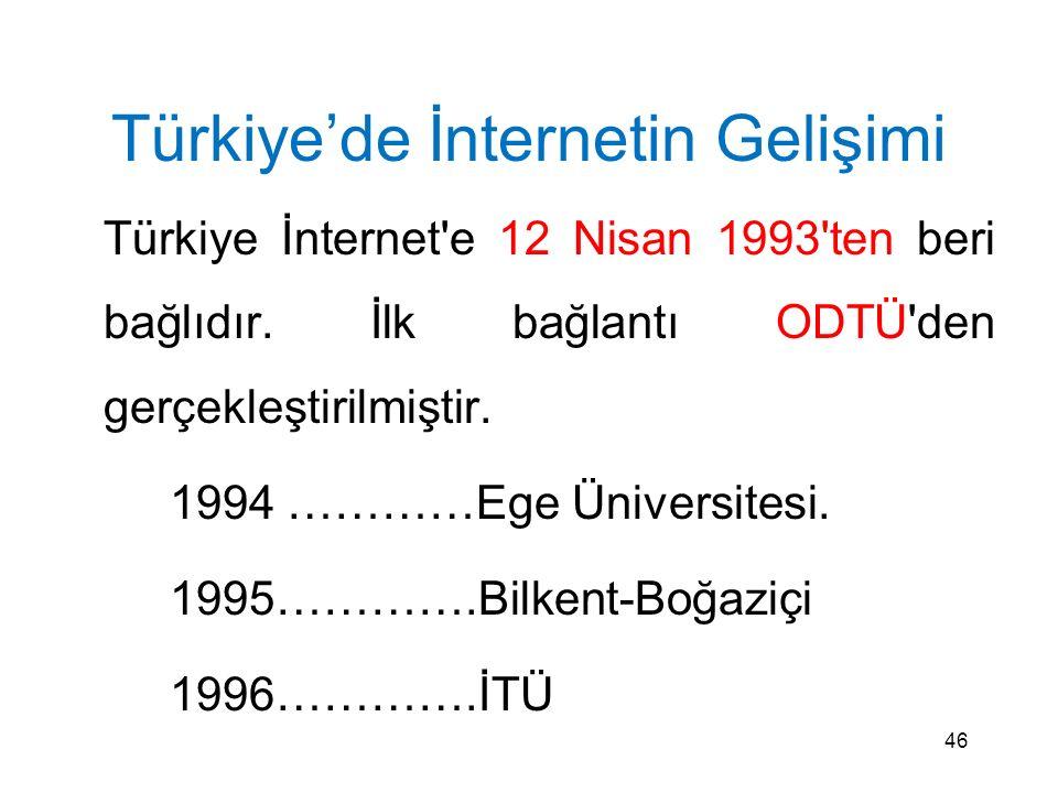 Türkiye'de İnternetin Gelişimi Türkiye İnternet'e 12 Nisan 1993'ten beri bağlıdır. İlk bağlantı ODTÜ'den gerçekleştirilmiştir. 1994 …………Ege Üniversite