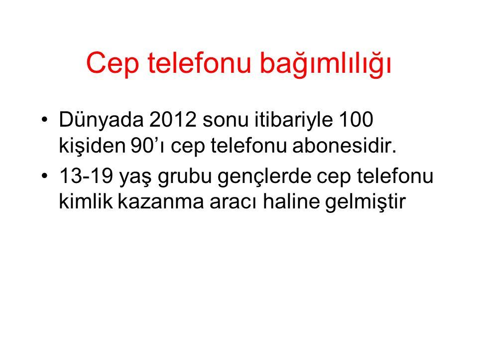 Cep telefonu bağımlılığı Dünyada 2012 sonu itibariyle 100 kişiden 90'ı cep telefonu abonesidir. 13-19 yaş grubu gençlerde cep telefonu kimlik kazanma