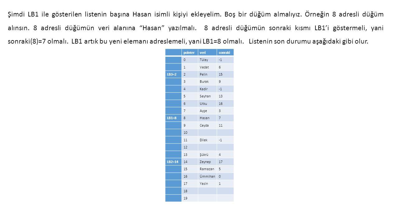Şimdi LB1 ile gösterilen listenin başına Hasan isimli kişiyi ekleyelim.