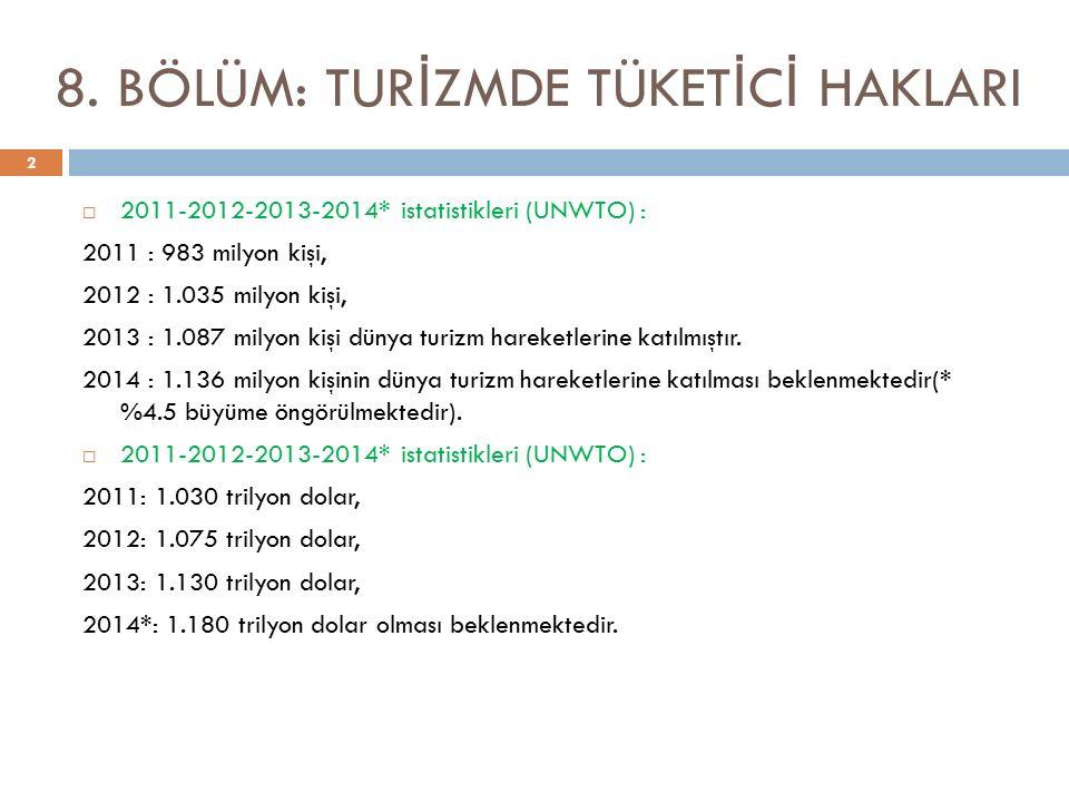 3 Türkiye'ye gelen turistlerin dünyadaki bölgelere göre da ğ ılımı 2011%2012%2013% Avrupa OECD 15.599.56449,5915.583.73649,0315.954.80845,70 Toplam OECD 17.099.18954,3617.125.25453,8817.559.20750,30 Toplam Avrupa 18.195.44257,8418.230.10457,3618.778.27253,79 BDT 6.695.50121,297.236.58222,778.607.48624,66 Afrika 445.487 1,42 713.3992,24 807.4842,31 Asya 4.411.92914,033.839.85212,084.830.93513,84 Amerika 181.2150,58 184.9480,58 245.5460,70 Toplam 31.456.07610031.782.83210034.910.098100