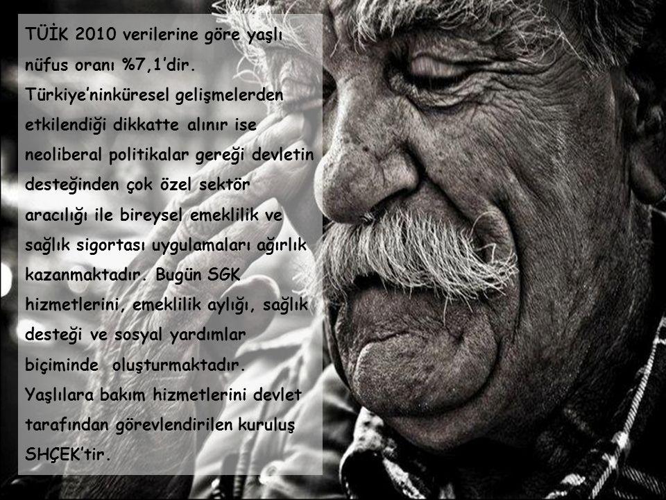 TÜİK 2010 verilerine göre yaşlı nüfus oranı %7,1'dir. Türkiye'ninküresel gelişmelerden etkilendiği dikkatte alınır ise neoliberal politikalar gereği d