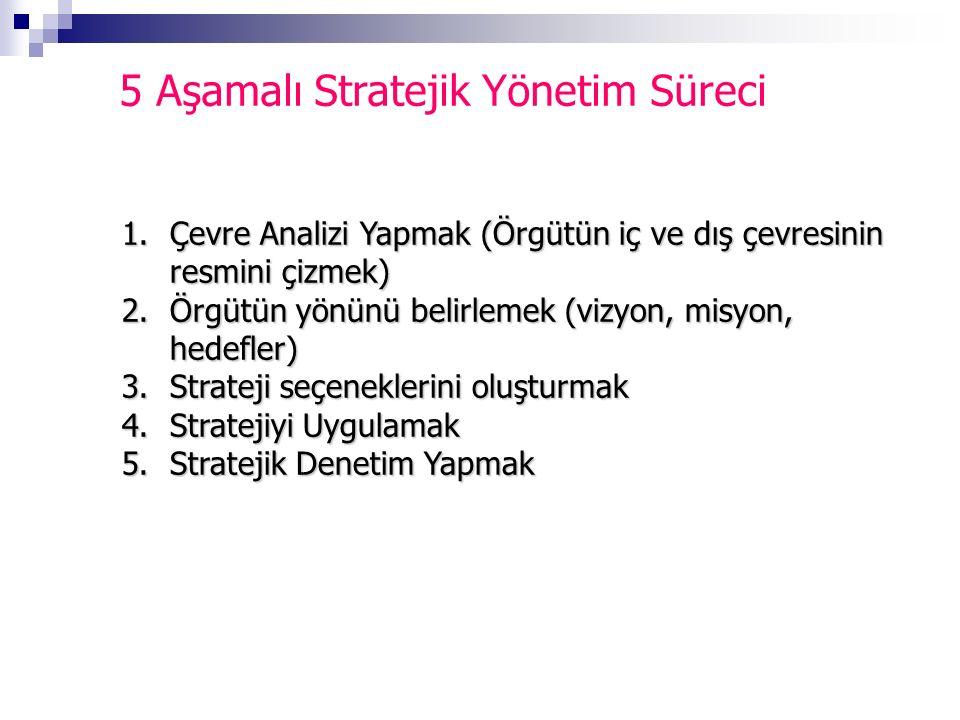 5 Aşamalı Stratejik Yönetim Süreci 1.Çevre Analizi Yapmak (Örgütün iç ve dış çevresinin resmini çizmek) 2.Örgütün yönünü belirlemek (vizyon, misyon, h