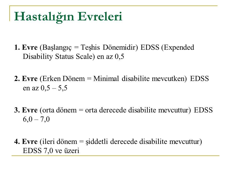 Hastalığın Evreleri 1. Evre (Başlangıç = Teşhis Dönemidir) EDSS (Expended Disability Status Scale) en az 0,5 2. Evre (Erken Dönem = Minimal disabilite
