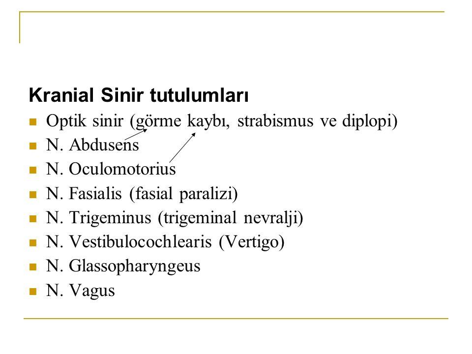 Kranial Sinir tutulumları Optik sinir (görme kaybı, strabismus ve diplopi) N. Abdusens N. Oculomotorius N. Fasialis (fasial paralizi) N. Trigeminus (t