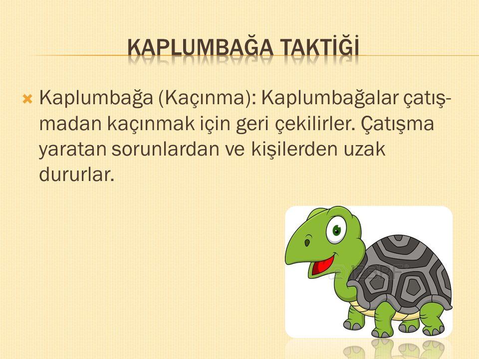  Kaplumbağa (Kaçınma): Kaplumbağalar çatış- madan kaçınmak için geri çekilirler. Çatışma yaratan sorunlardan ve kişilerden uzak dururlar.