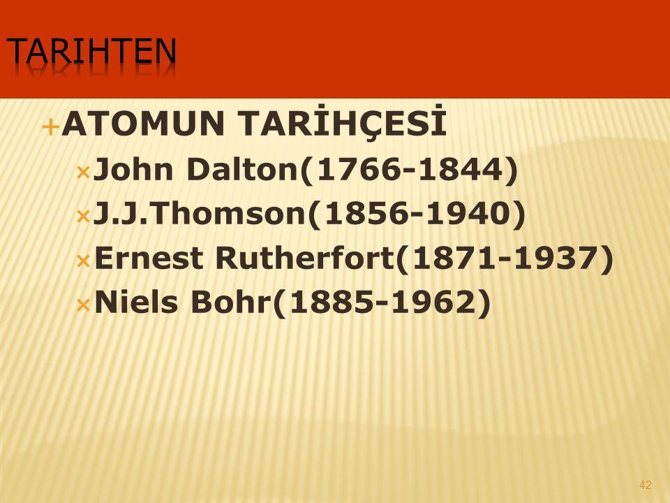 DDalton, atom hakkındaki düşüncelerini açıklamak için ilk atom modelleri olarak ders kitabımızın 89.