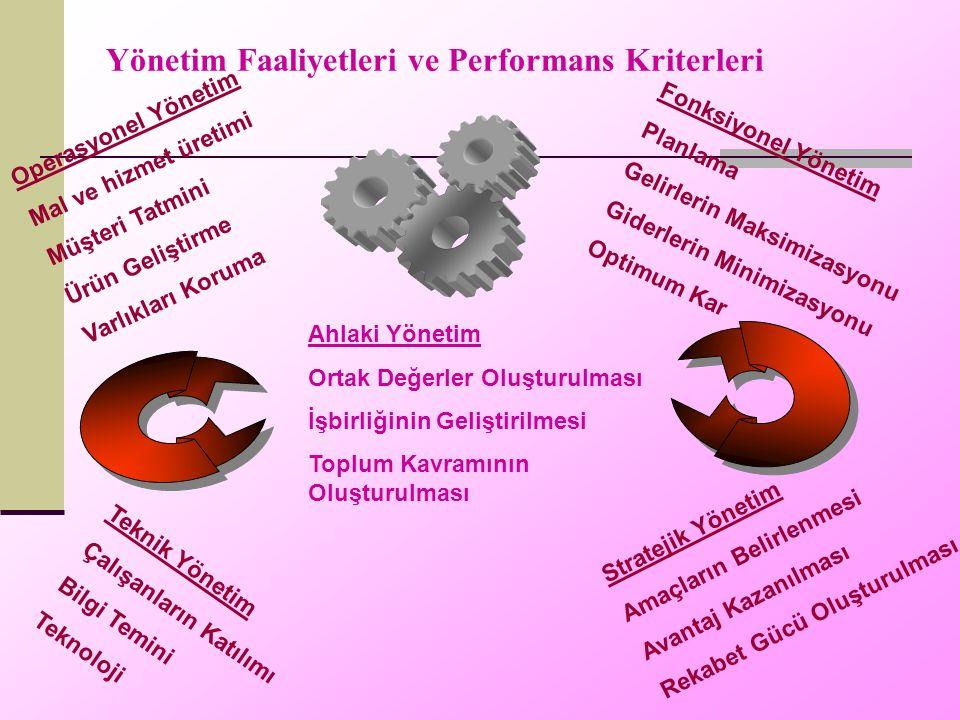 Yönetim Faaliyetleri ve Performans Kriterleri Operasyonel Yönetim Mal ve hizmet üretimi Müşteri Tatmini Ürün Geliştirme Varlıkları Koruma Fonksiyonel