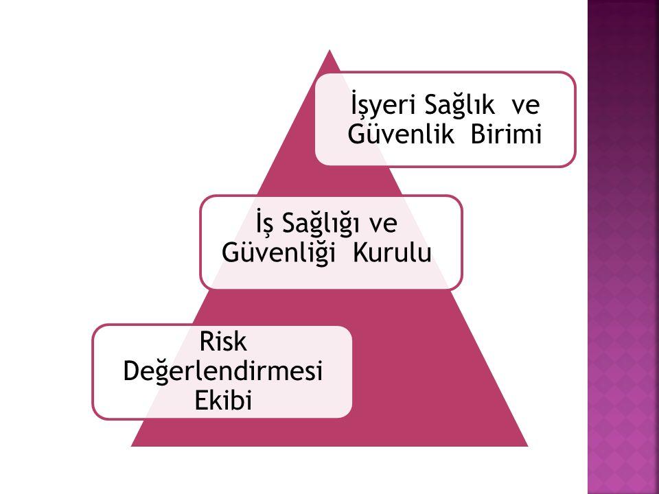 İşyeri Sağlık ve Güvenlik Birimi İş Sağlığı ve Güvenliği Kurulu Risk Değerlendirmesi Ekibi